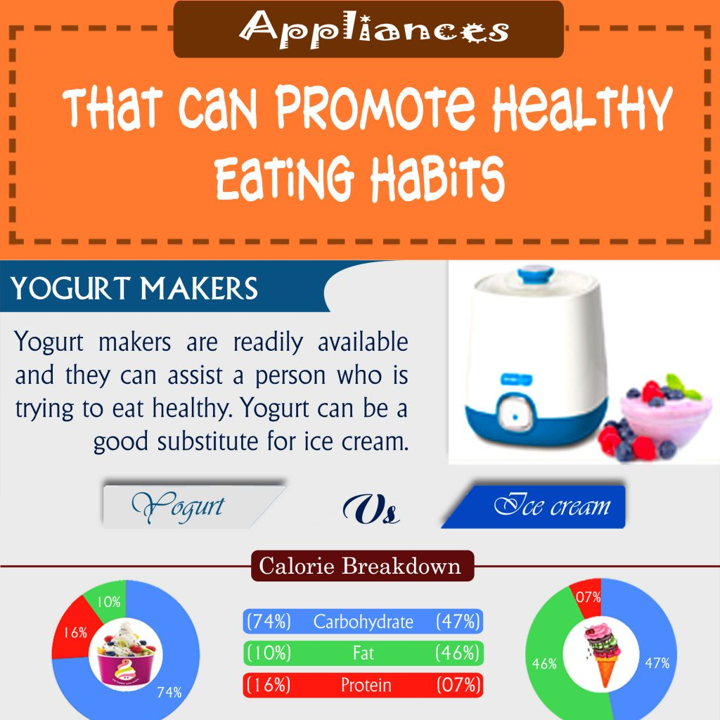 Appliances That Can Promote Healthy Eating Habits – Infographic