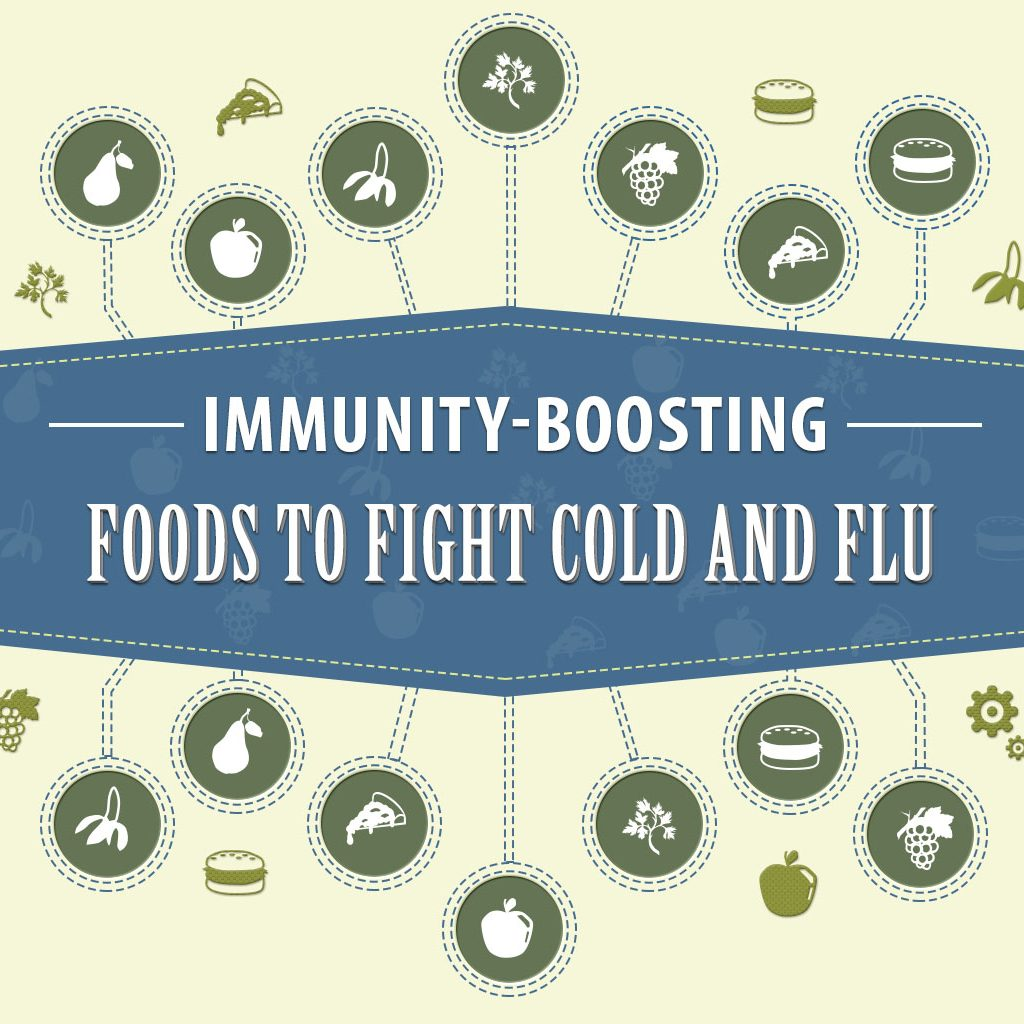 Foods To Fight Cold And Flu Infographics
