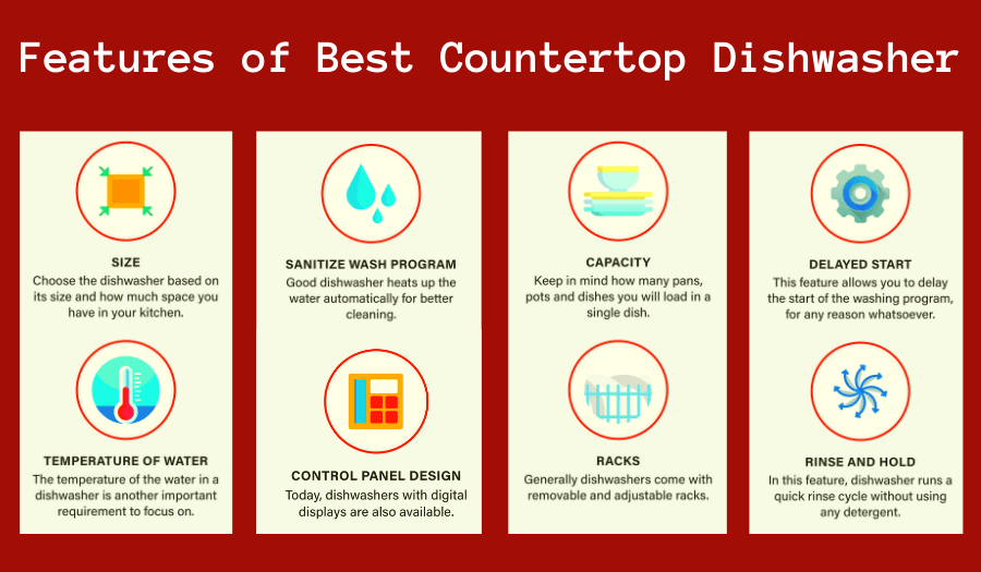 Features of Best Countertop Dishwasher