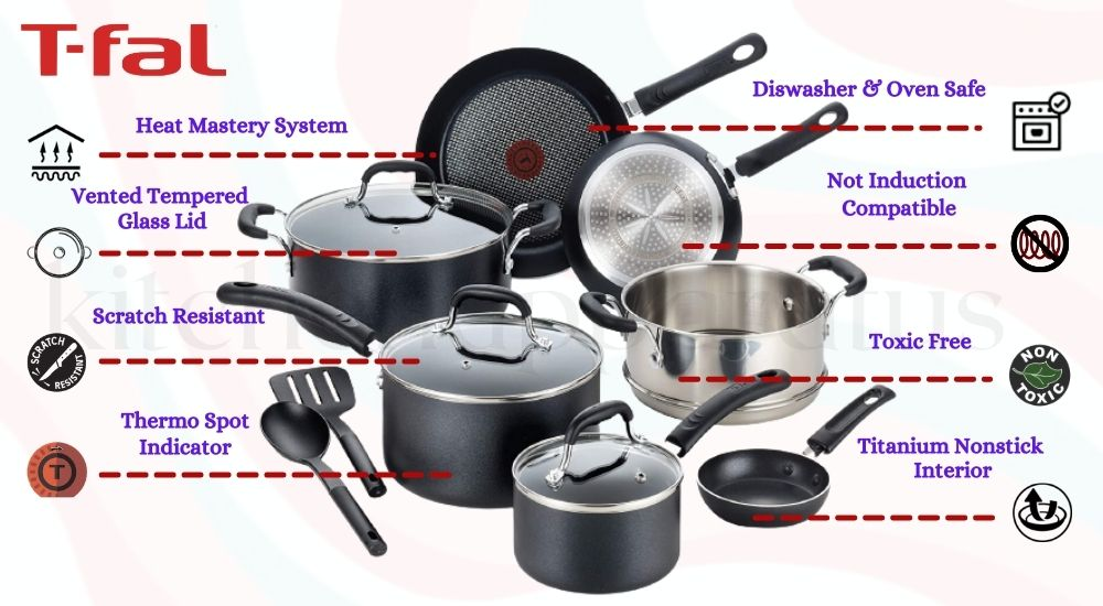 top rated induction cookware