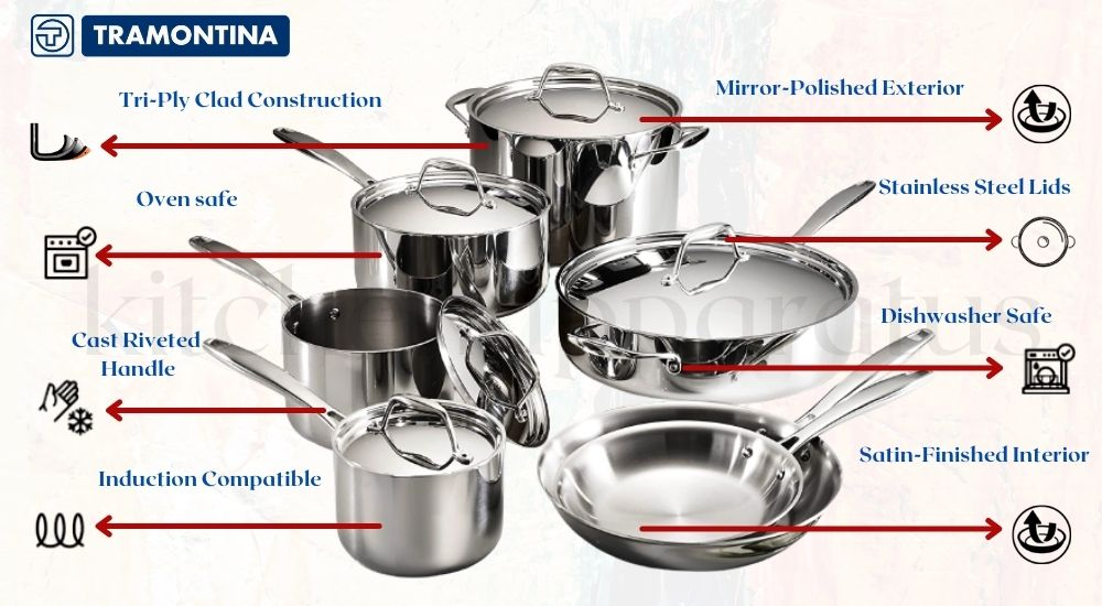 best cookware for induction