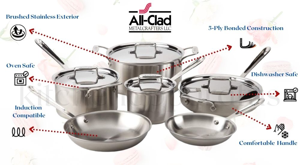all clad non stick induction cookware