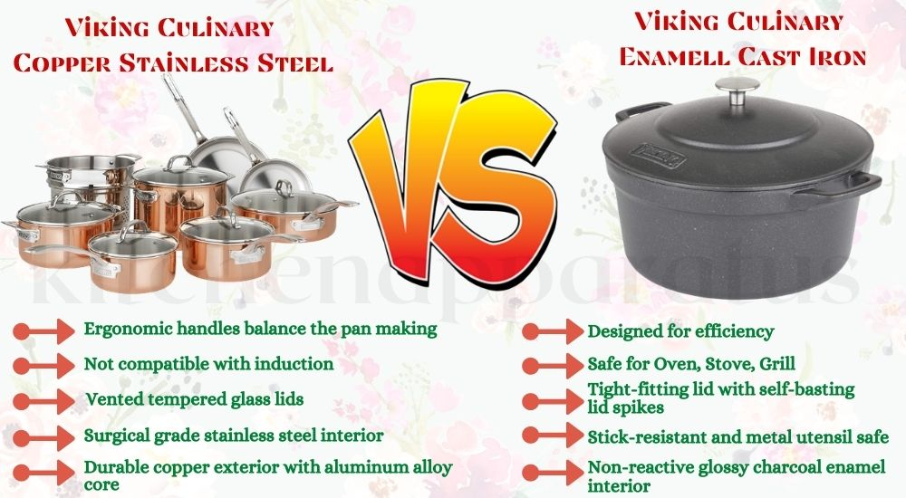 viking stainless steel cookware