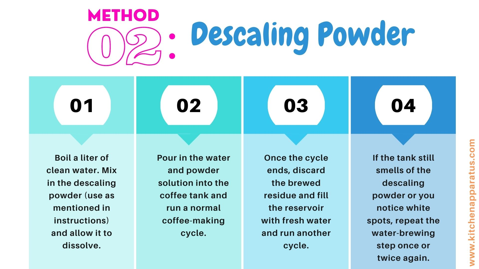 Descale your oxo coffee maker using powder